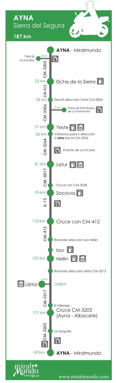 Ruta en Moto por Albacete - Sierra del Segura - Miralmundo