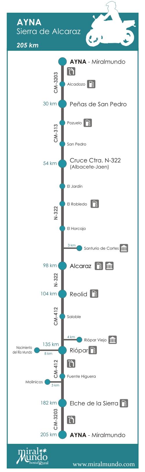 Ruta en moto por Albacete (I)